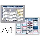 TABLA PERIODICA DE ELEMENTOS IMPRESA A DOBLE CARA PLASTIFICADA DIN A4 (5 unid.)