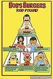 GB Eye Ltd, Bob Burger, Lebensmittel Pyramide, Maxi Poster, 61x 91,5cm