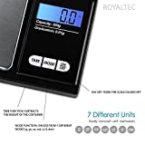 from ROYALTEC Digital Pocket Scale - 200g x 0.01g by ROYALTEC - Black (Batteries Included)