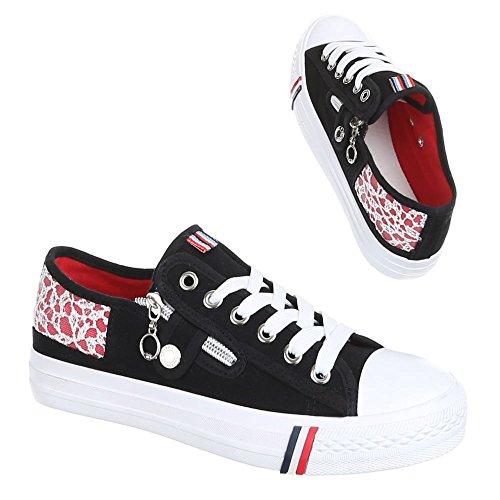 Damen Schuhe, BL153, SNEAKER FREIZEITSCHUHE Schwarz