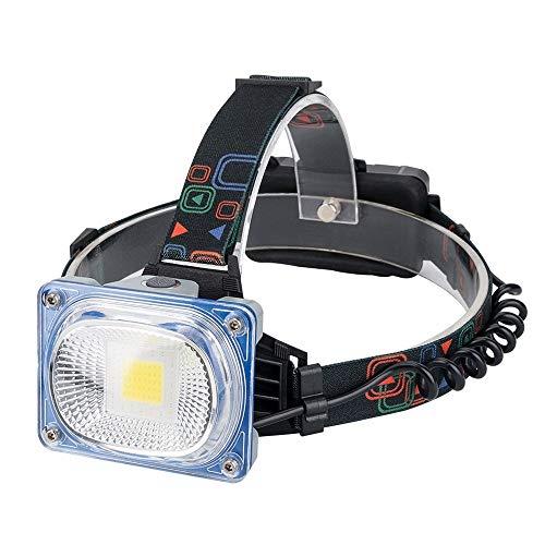 SLLM Torcia Frontale a LED, Faro Leggero a 3 modalità, Impermeabile IPX4, Faro Luminoso a 150 Lumens Super Bright per Bambini e Adulti, Corsa, Pesca, Campeggio, Escursionismo, Fai da Te [2 * Batterie