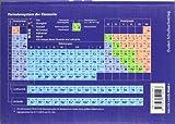 Formeln und Werte - Sekundarstufe I und II: Mathematik - Physik - Chemie - Biologie: Formelsammlung bis zum Abitur Test