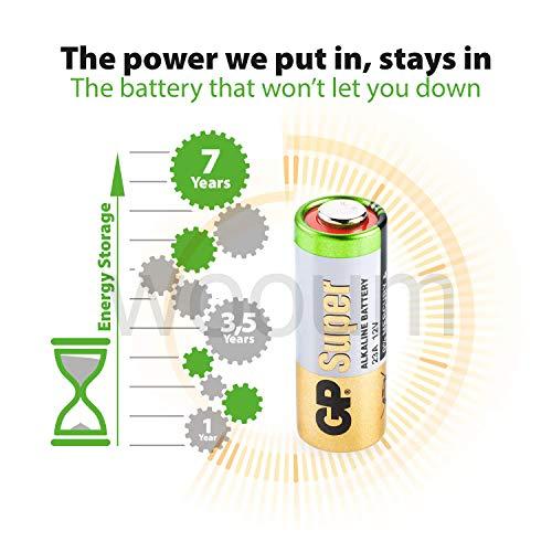 SaleOnTM GP Super 23A Pack of 10 Pieces 12V Alkaline Battery High Voltage Cell Car Remote Battery(10pc)