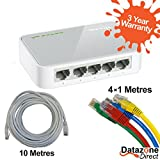 5Port Ethernet Netzwerk Hub Switch Kit + 10m + 4x 1Meter führt–Sky, Xbox, BlueRay, PS3/4, PC