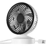 VicTsing Mini Ventilador USB Silencioso | ventilador de mesa portátil / ventilador para PC para hogar y oficina (el último estilo)