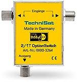 TechniSat OptionSwitch 2/1 T (DiSEqC-Umschalter 2-auf-1 mit Loop-through, terrestrischer Bypass, gesteuert durch Option-Steuersignal eines DiSEqC-fähigen Receivers)