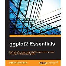 ggplot2 Essentials