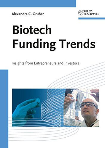 biotech-funding-trends-insights-from-entrepreneurs-and-investors-by-alexandra-carina-gruber-publishe