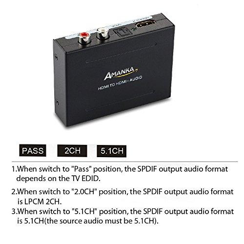 Einfach 90° Mikrofonstecker 4-pol