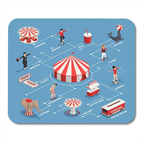 Luancrop Mauspads Zelt Zirkus Isometrische Flussdiagramm mit Jongleur Clown Strongman Pelz Robbe Warenkorb mit Zuckerwatte Anhänger Mauspad für Notebooks, Desktop-Computer Bürobedarf