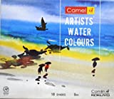 Artist water Color Tubes