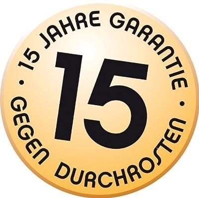 Tepro Metallgerätehaus ANTHRAZIT Typ B Außenmaße: B 201 x T 182,3 x H 189,2 cm von Tepro - Du und dein Garten
