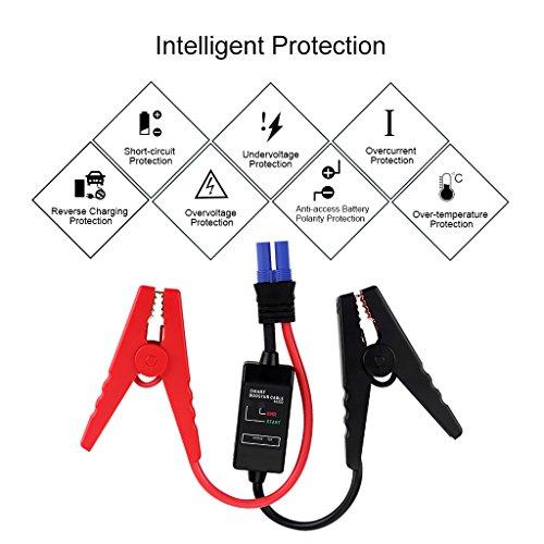 Suaoki-U2-Avviatore-di-Emergenza-Auto-8000mAh-400A-Nera-con-pinze-intelligenti-Caricabatteria-Portatile-per-Cellulari-Tablete-LED-Torcia-Elettrica