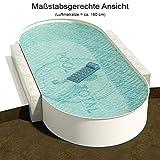 Das Ovalbecken in Sand, 5,00x11,00x1,50m, 0,8mm Sand Innenfolie