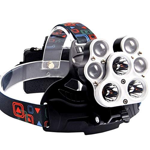 QP Torcia a LED - I migliori fari tascabili per correre, camminare, pescare, andare in bicicletta, campeggio, osservare la natura, leggere, andare in bicicletta o fai-da-te - Modalità di illuminazio