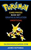 Pokemon Card Prices: Base Set Graphs & Inflation