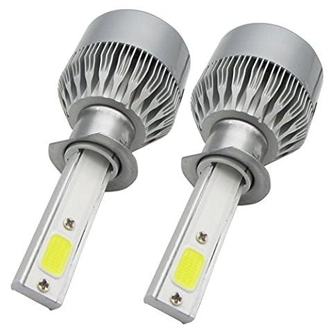 Hunpta H1 110W 20000LM LED Headlight Conversion Kit Car Beam Bulb Driving Lamp 6000K (Silver)