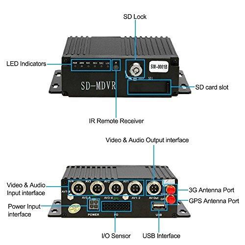 Wen-y-Cheng-4-ch-funda-para-AHD-DVR-3-G-GPS-Grabadora-de-vdeoaudio-en-tiempo-real-con-mando-a-distancia-4-pcs-resistente-al-agua-18-IR-LED-HD-cmara-4pcs-Cables-Kit-de-vigilancia-para-coche-bus-camin-s