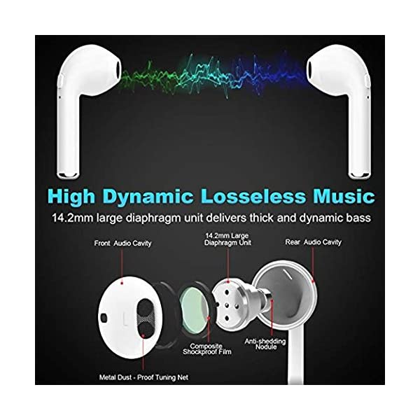 5d533ff5bb5da6 Humupii Cuffie Bluetooth 1234. In offerta! Amazon.it ...