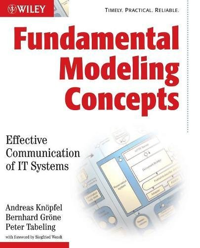 Business I Systems Information (Fundamental Modeling Concepts: Effective Communication of IT Systems)