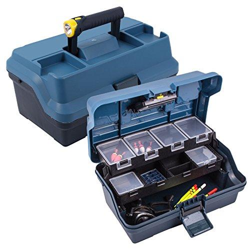 Angelkoffer mit integrierter Beleuchtung, Maße: 325 x 200 x 165 mm, blau Test