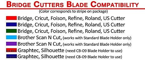 Bridge Cutters 60L Degree Deep Cut