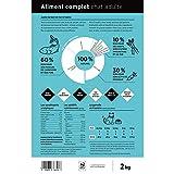 Franklin - Croquettes pour Chat Adulte - Saumon, patate Douce, Asperges - 100% Naturel - sans céréales - Hypoallergénique (2kg)