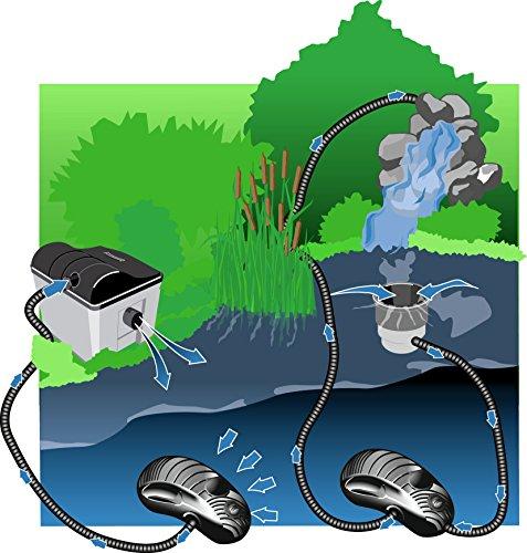 Heissner Teichpumpe Aqua Craft Synchron Eco - 3