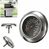 #2: OKASU 10~1000F Degrees Fahrenheit 3