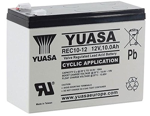 SOLD DRY - WITHOUT ACID FULLER POWERSPORT MOTORCYCLE BATTERY 12V 28AH Y60-N24L-A 53030