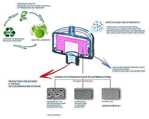 FILTRO ACQUA ANTI LEGIONELLA - Water Filter (doccia) – CORNETTA DOCCIA - cod. WF4C2S-DPSHF2210 - DISPOSITIVO MEDICO CLASSE I - PER RETE IDRICA 0,2 UM -DURATA 62 GG.