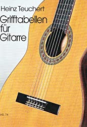 Grifftabelle. Gitarre