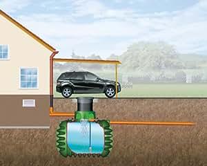 graf garantia regenwassertank zisterne cristall erdtank pkw befahrbar 1600 l k che. Black Bedroom Furniture Sets. Home Design Ideas