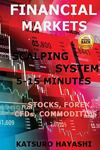 FINACIAL MARKETS, EARN From 1,000 to 15,000 DOLARS PER MONTH: SCALPING TRADING SYSTEM 5-15 MINUTES, Guaranteed Effectiveness or Money Back, Trader with More than 30 Years of Top Asiatic Traders