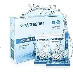 Wessper® AQUAMAX Cartouche Filtrante pour Carafe - Compatible avec BRITA Maxtra, AmazonBasics, PearlCo - Pack 12