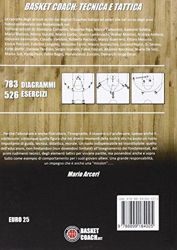 Zoom IMG-1 basket coach tecnica e tattica