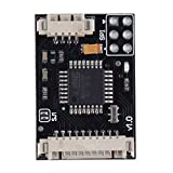 Usmile® PPM Encoder With 10pin Input & 4pin Output Cable For Pixhawk/PPZ/MK/MWC/Pirate Flight Control
