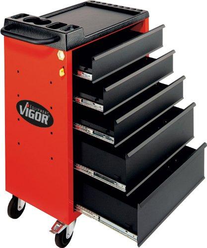 Vigor V1382 Werkstattwagen 500