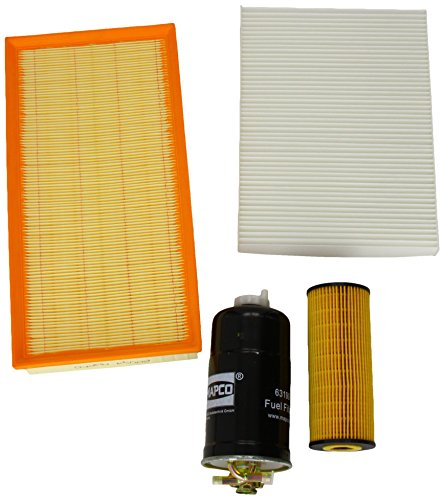 Preisvergleich Produktbild MAPCO 68803 Filtersatz - Ölfilter/Luftfilter/Pollenfilter/Kraftstofffilter