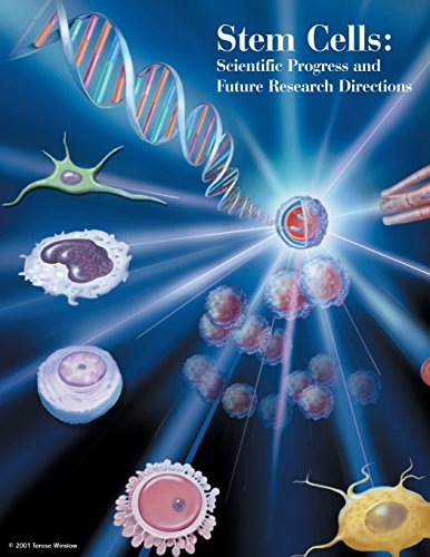 Stem Cells: Scientific Progress and Future Research Directions
