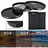 55mm ND2 ND4 ND8 Neutral Density Filter Set for Sony Alpha DSLR A99 A77 A65 A57 A37 A290 A380 A390 A550 A560 A580 A100 A200 A300 A350 LF61