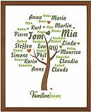Gravurenalarm Druck Familienbaum - Personalisiert