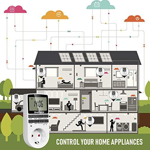 Digitale Timer, Zeitschaltuhr Täglich/Wöchentlich mit LCD-Bildschirm, 12/24H, 7 Tage, klassische Stromversorgung, energiesparend,Unodeco U002 - 5