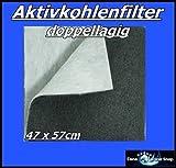 Universal Aktivkohlefilter / Aktiv-Kohlefilter für jede Dunstabzugshaube geeignet- zuschneidbar - 47x57cm - Set Fettfilter + Aktivkohle für geruchsfreie Küche -