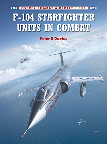F-104 Starfighter Units in Combat (Combat Aircraft)