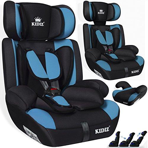 Kidiz Autokindersitz Kinderautositz Sportsline  Gruppe 1+2+3  9-36 kg  Autositz  Kindersitz | Stabil und Sicher | | Farbe: Hellblau