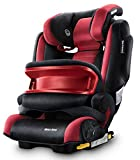 RECARO Monza Nova IS Cherry