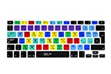 Funda teclado MacBook con atajos Adobe PhotoShop