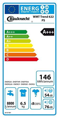 Bauknecht WMT Trend 622 PS Waschmaschine TL / A+++ / 146 kWh/Jahr / 1200 UpM / 6,5 kg / Startzeitvorwahl und Restzeitanzeige /Pro Silent Motor / weiß - 2