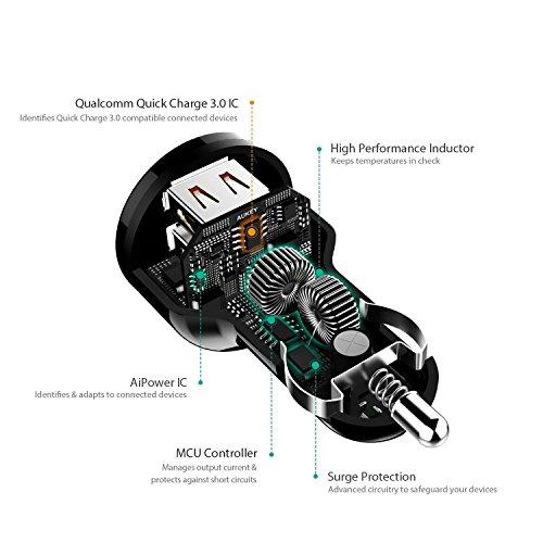 AUKEY Quick Charge 3.0 Cargador de Coche Doble Puerto 36W Adaptador Automóvil para Samsung Galaxy S8, LG G5 / G6, HTC 10, Moto G4 y más
